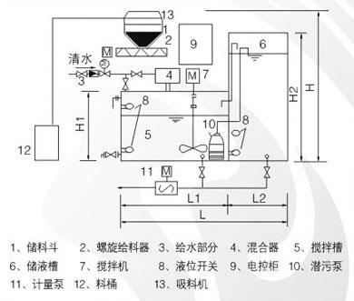 搅拌机自动供水电路图
